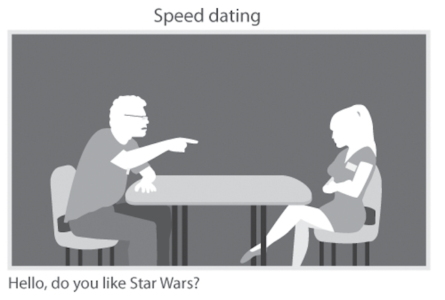 Speed dating statistics new york